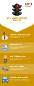 MPU Coaching und Beratung bei Verkehrsrecht