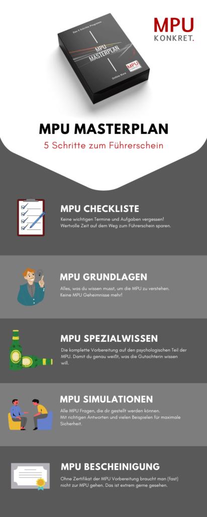 MPU Vorbereitung Coaching Training Masterplan